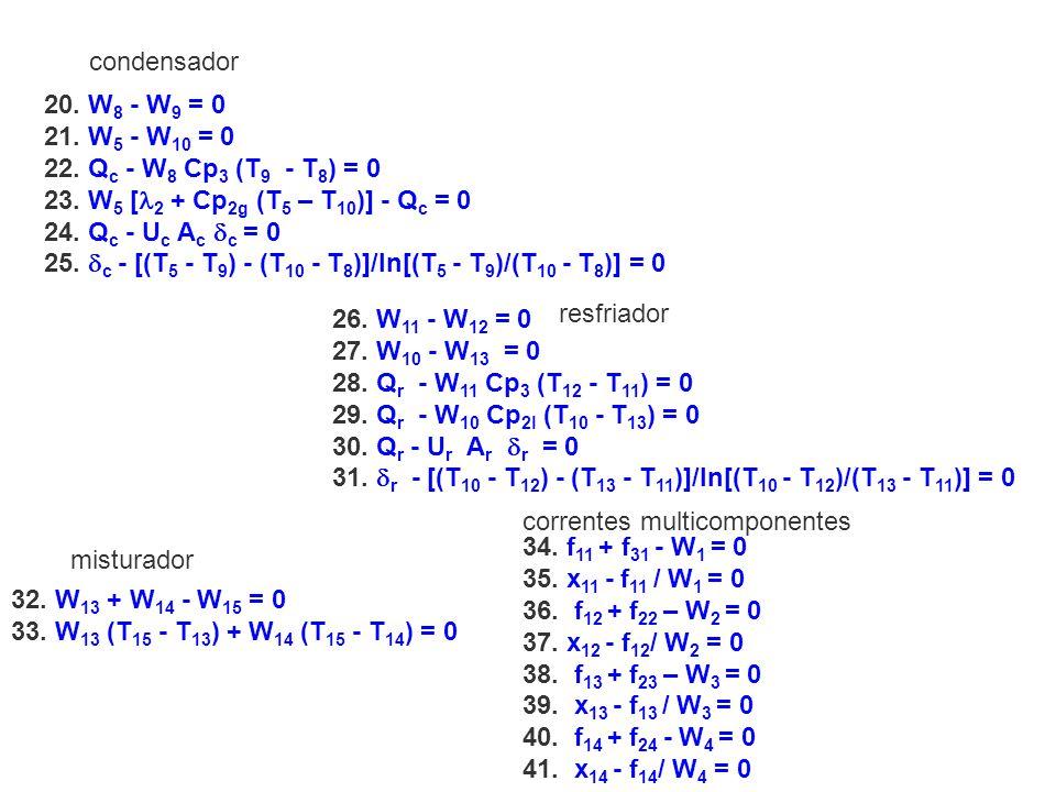 condensador 20. W8 - W9 = 0. 21. W5 - W10 = 0. 22. Qc - W8 Cp3 (T9 - T8) = 0. 23. W5 [2 + Cp2g (T5 – T10)] - Qc = 0.